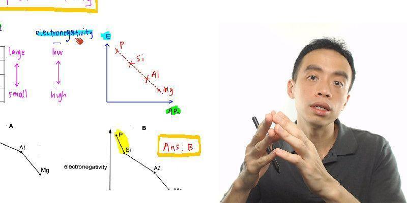 2 blunders to avoid when hiring H2 chemistry tutor
